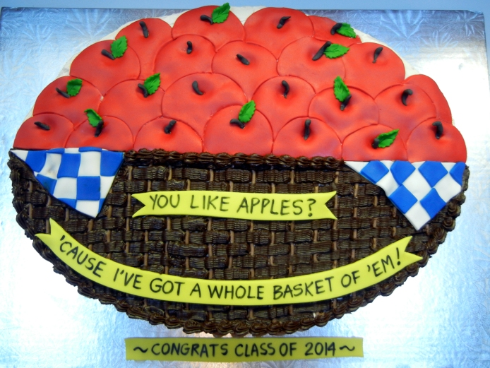 Basket of Apples a